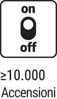 cicli-accensione-10000.jpg
