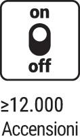cicli-accensione-12000.jpg