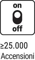 cicli-accensione-25000.jpg